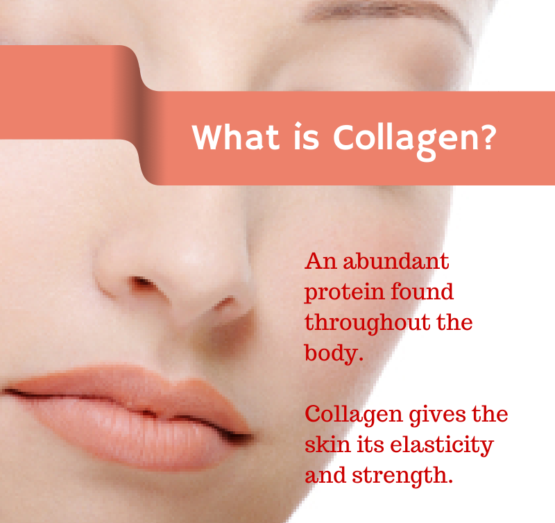 collagen eczema